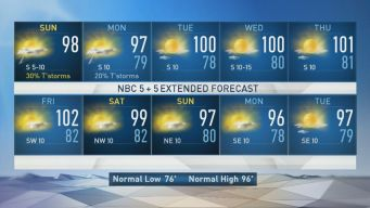 NBC 5 Forecast: Chance for a Few Storms Later Today