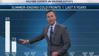 Tracking Our Summer-Ending Cold Fronts