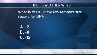 Weather Quiz: All Time Low Temperature in DFW
