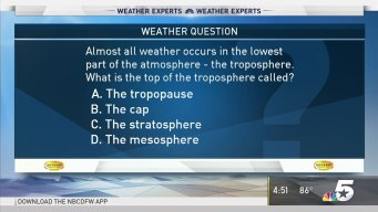 Weather Quiz: Parts of the Atmosphere