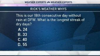 Weather Quiz: Longest Dry Streak in DFW
