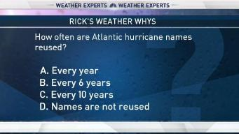 Weather Quiz: Reusing Hurricane Names
