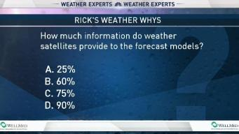 Weather Quiz: Weather Satellites