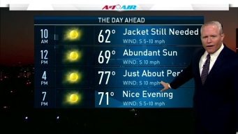 NBC 5 Forecast: Wonderful Weekend Weather