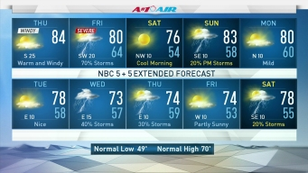 Highs Reach Into 80s Again Thursday