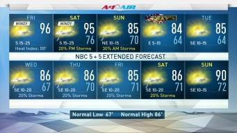 Warming Trend Continues Into Saturday
