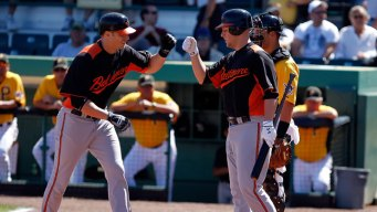 Rangers Get INF from O's for Cash