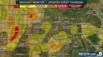 Drought Conditions Significantly Improve for North Texas