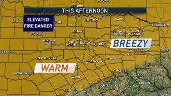 Fire Threat Increasing Across North Texas Wednesday