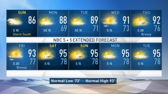 NBC 5 Forecast: A Few Showers South of DFW