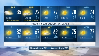 NBC 5 Forecast: Thunderstorms Expected Tonight