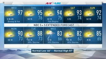 More 90s Highs, Sunny Skies Ahead