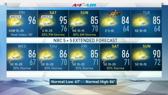 Year's Hottest Day Precedes Weekend Storms
