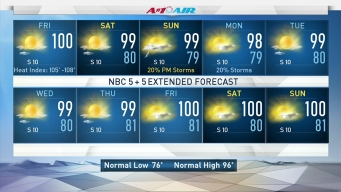Heat Advisory Remains in Effect Into Weekend