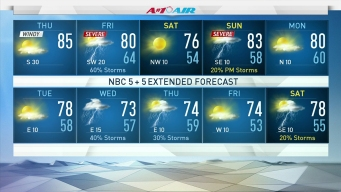 More Highs in 80s Thursday, Thunderstorms Friday