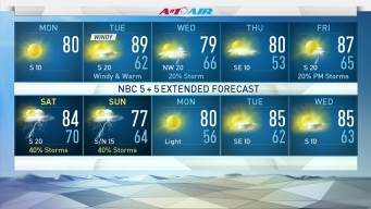 Temperatures Return to 80s After Cool Weekend