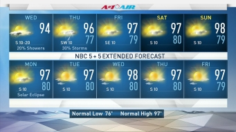 Hot, Humid Wednesday Ahead in North Texas