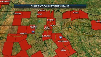 Fire Threat Increasing Across North Texas
