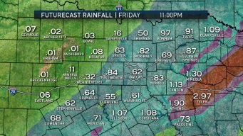 Widespread Showers Expected as Temperatures Fall Friday