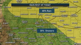 Rain Moves Through North Texas on Valentine's Day