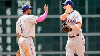 Should Rangers Stay Pat in Trade Market?