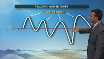 A Closer Look at Those 'Above Average' Temps