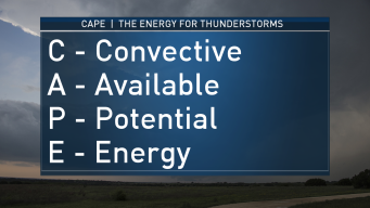 What is CAPE and How Does It Help Predict Severe Storms?