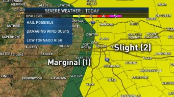 Severe Weather Possible in North Texas Thursday