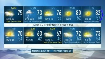 Two Rounds of Storms Expected
