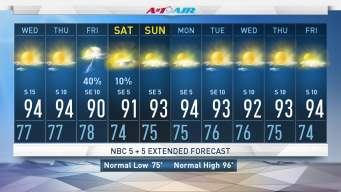 NBC 5 Forecast: Sunny and Warmer