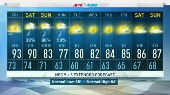 NBC 5 Forecast: Autumn Arrives with Summer Heat