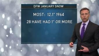 Examining January Snowfall Records in DFW