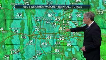 Early Week Storms Add to Wet Start to 2017