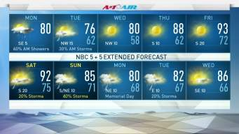 Lingering Storm Chances