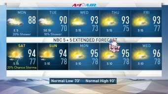 Slim Rain Chances, Warming Up