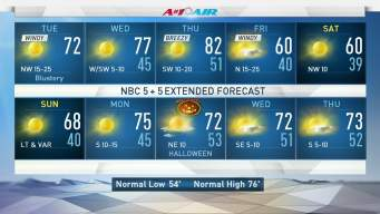 NBC 5 Forecast: Windy and Cooler