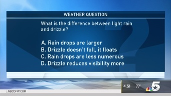 Weather Quiz: Light Rain and Drizzle