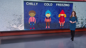 Wind Chill Impact: How to Dress