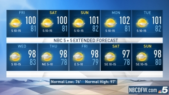 NBC 5 Forecast: Continued Hot and Muggy