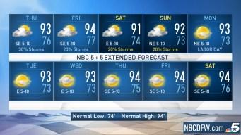 NBC 5 Forecast: Spotty Storms Thursday Through Sunday