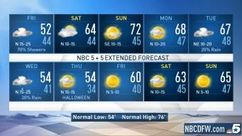 NBC 5 Forecast: Rainy, Windy and Chilly Through Friday