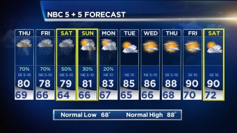 NBC 5 Forecast: Flash Flood Watch Through Thursday