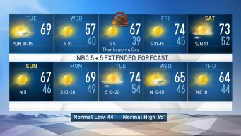 NBC 5 Forecast: Cold Front Arriving This Afternoon