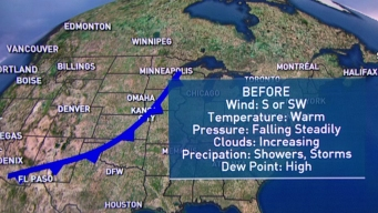 Cold Fronts Bring More Than Just Cool Temperatures