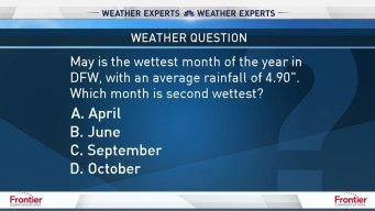 Which is the Second Wettest Month of the Year?