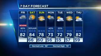 NBC 5 Forecast: Severe Storm Risk Today