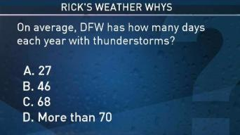 Weather Quiz: On Average, DFW Has How Many Days Each Year With Thunderstorms?