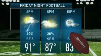 Friday Night Football Forecast
