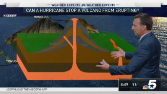 Can a Hurricane Extinguish a Volcano?