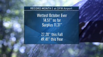 Wettest October on Record